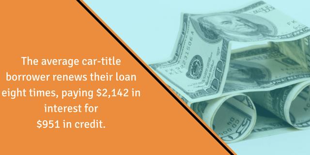 true cost of title loans