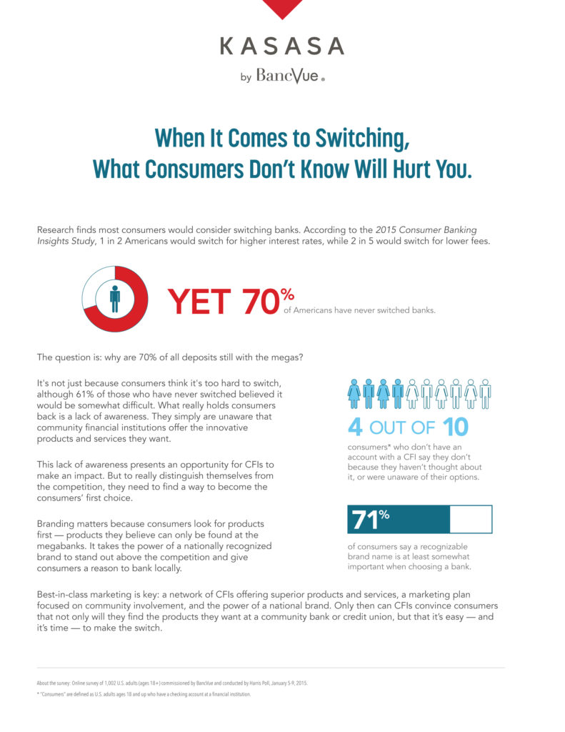 When It Comes to Switching, What Consumers Don't Know Will Hurt You.