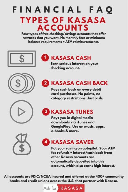 Kasasa-Pinterest-Types-of-Kasasa-Accounts