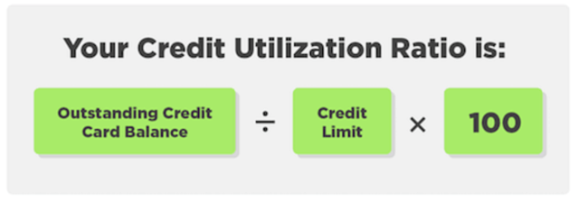 knowing the credit utilization formula will improve your credit