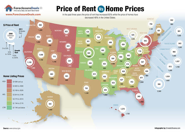 should you rent or buy a house prices in the united states