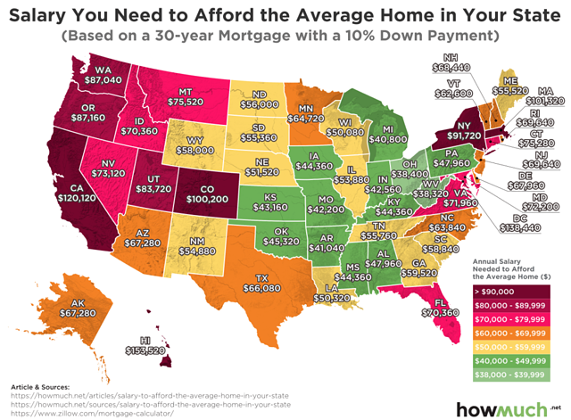 how much do i need to make to buy a house