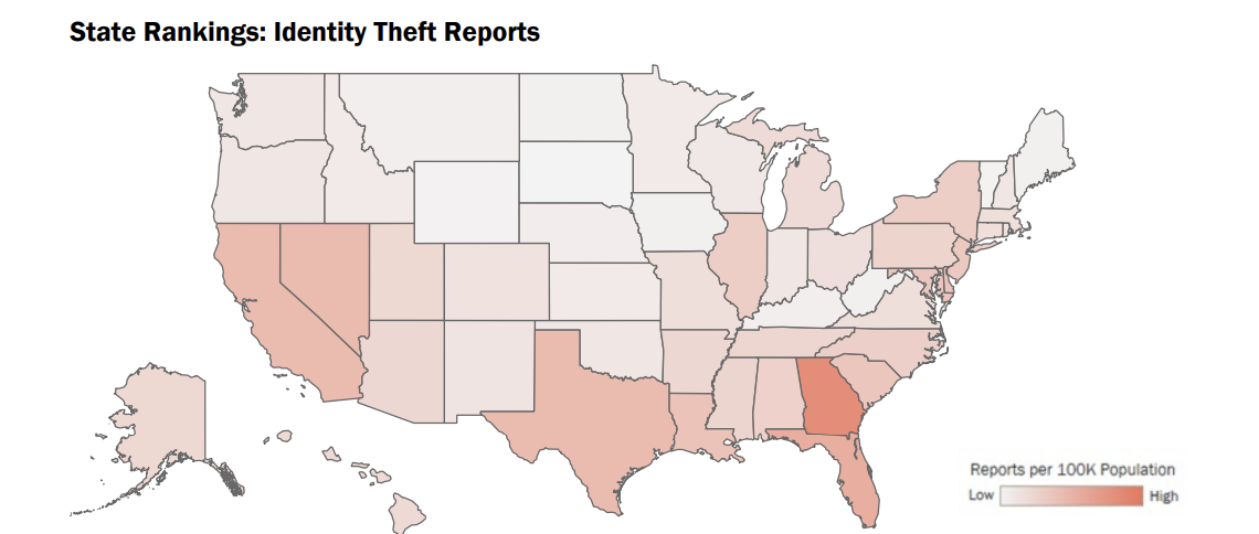 Identity theft by state