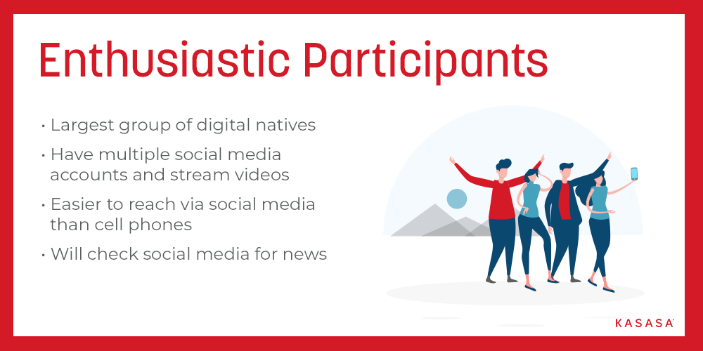 Digital Natives - Enthusiastic Participants
