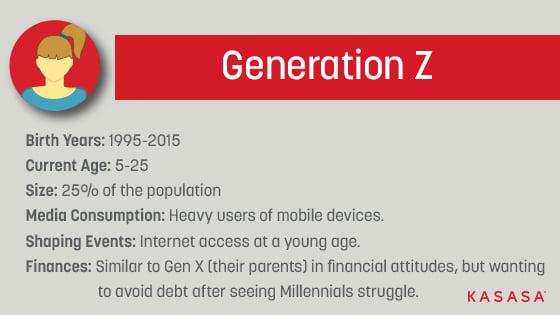 Generation Z, or Gen Z explained