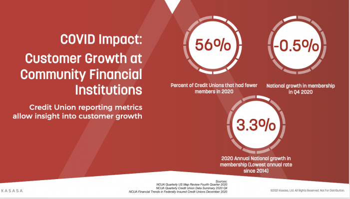 Covid impact on customer growth