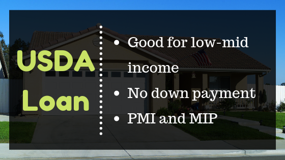USDA Loans are good options for low income families but have restrictions on where you can live.