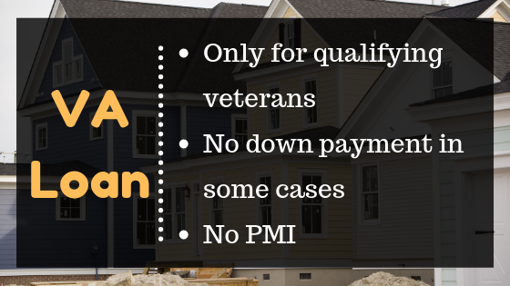 VA loans are only available to eligible veterans. They don't require a down payment or mortgage insurance.
